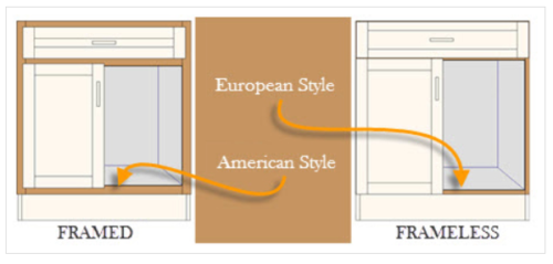 frame vs. frameless cabinets